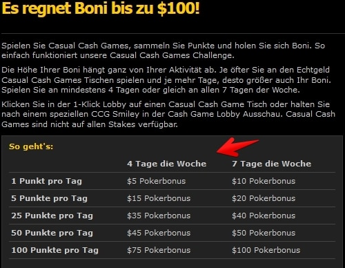 bwin-bonus