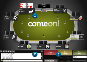 comeonpokertable